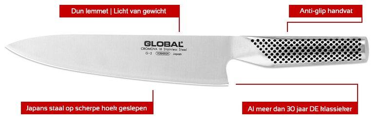 Alle delen van een Global mes