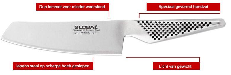 Global GS serie bestaat uit kleine messen