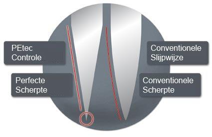 Dankzij het PEtec systeem zijn alle Wusthof Messen vlijmscherp